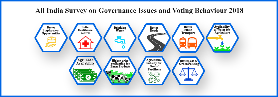 Association for Democratic Reforms   Improving and
